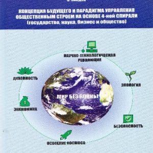 Сабден О. Концепция будущего и парадигма управления общественным строем на основе 4-ной спирали (государство, наука, бизнес и общество).